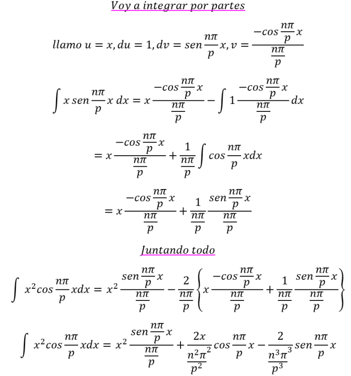Series de Fourier 14
